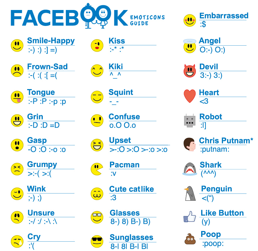 facebook emoticons shortcut keys for chat lovers vidhippo com